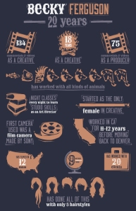 Becky by the Numbers